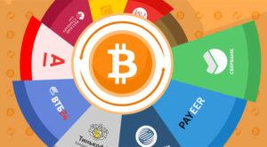 Обменник криптовалюты