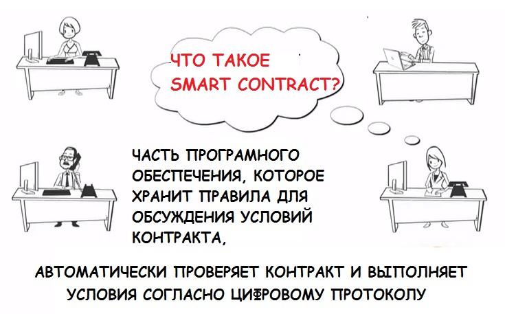 Смарт контракт что это такое