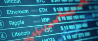 Курс криптовалюты по биржам